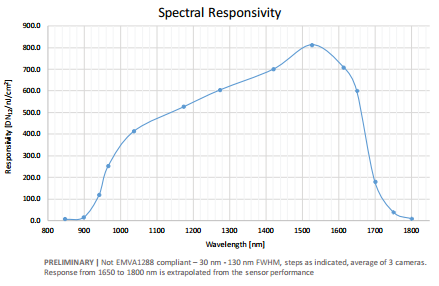 Linea™ SWIR 1k光谱范围.png